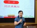 贵阳市黔东南商会组织会员学习《民法典》 (8)